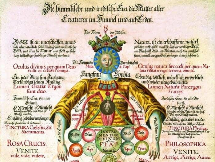 Biblioteca de magia e ocultismo digitaliza acervo 1